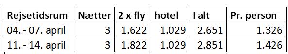 flypriser kbh rigtige