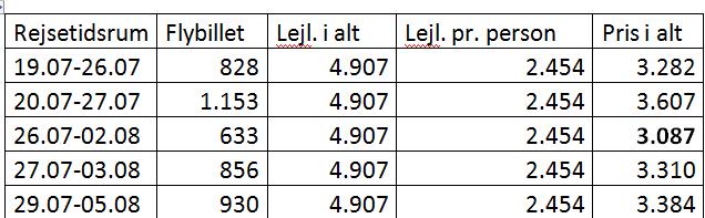 regnestykke 2 pers