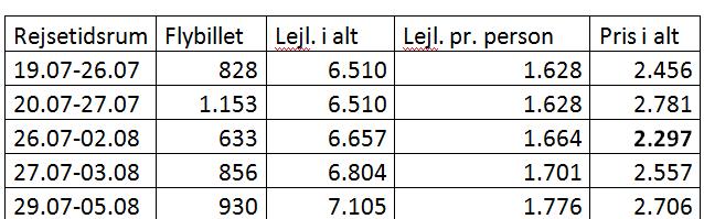 regnestykke 4 pers